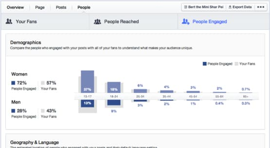Reach Stats in Facebook Dash
