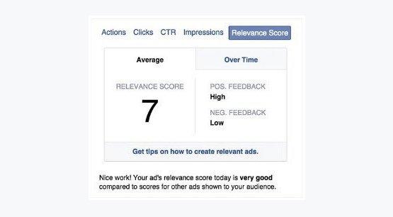 Relevance Score Example