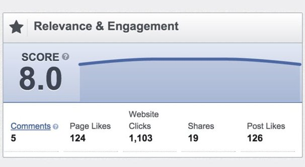 Relevance Engagement Screenshot