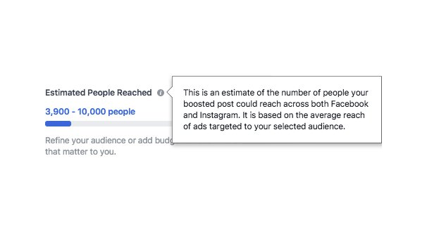Estimated Reach on Facebook