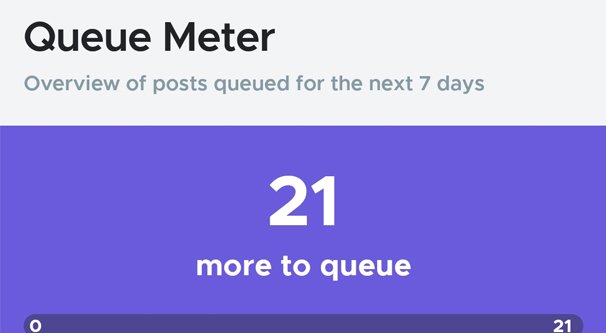 Queue Meter on Crowdfire